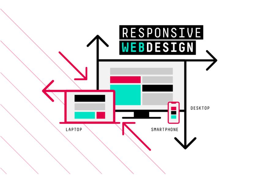 Come migliorare l'usabilità di un sito web per la SEO: alcuni consigli utili